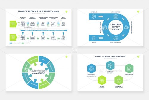 Инфографика цепочек поставок