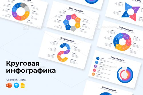Инфографика круговых этапов