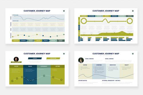Маркетинговые графики предпочтений клиентов
