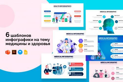 6 шаблонов инфографики и презентаций на тему медицины и здоровья