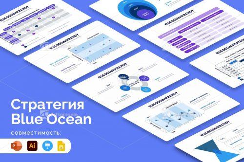 Стратегия Blue Ocean
