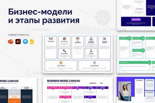 Таблички бизнес-моделей и этапов развития