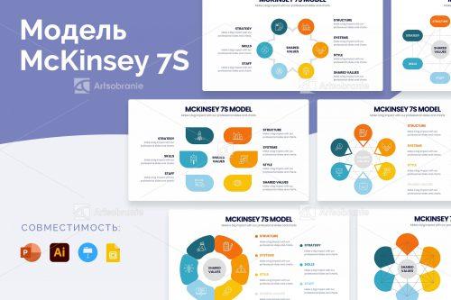 Шаблоны моделей McKinsey 7S